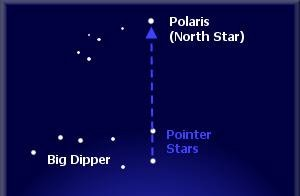 polaris_and_big_dipper