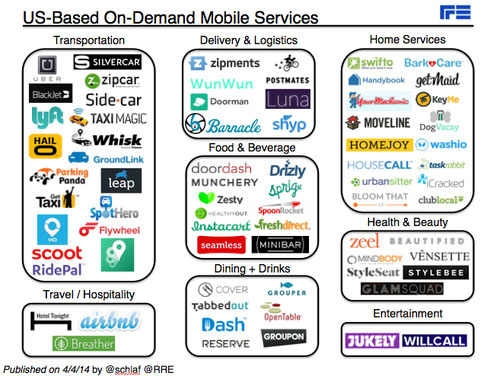 on-demand mobile